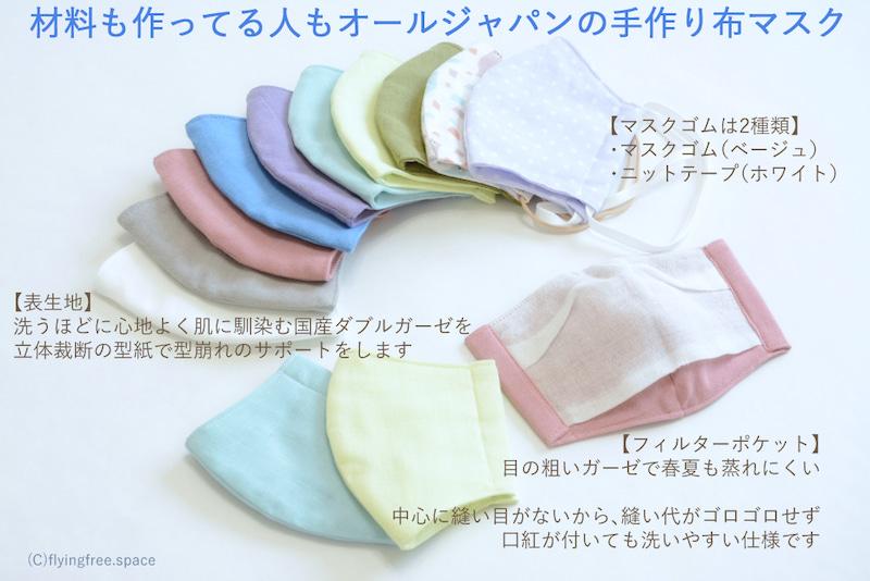 型紙 フィルター マスク